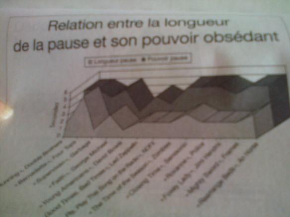 Un aperçu d'une des pages en PowerPoint...